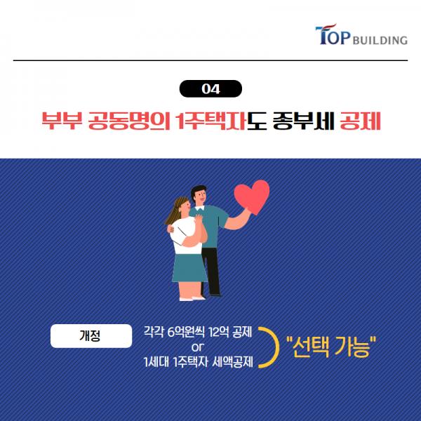 탑빌딩부동산중개법인_2021년_달라지는_종합부동산세_종부세(7).png