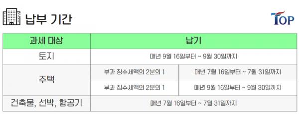 탑빌딩부동산중개법인_탑빌딩_버유세_재산세(7).png