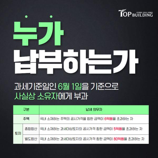 탑빌딩부동산중개법인_탑빌딩_보유세_종합부동산세_종부세(1).png