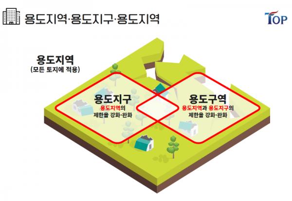 탑빌딩부동산중개법인_탑빌딩_건축물대장_용도지구 (5).png