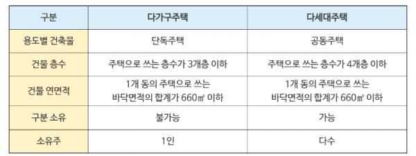 탑빌딩부동산중개법인_탑빌딩_건축물대장_대지위의공지(6).png