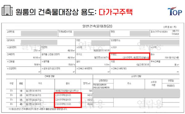 탑빌딩부동산중개법인_탑빌딩_건축물대장_건축물의 용도(1).png