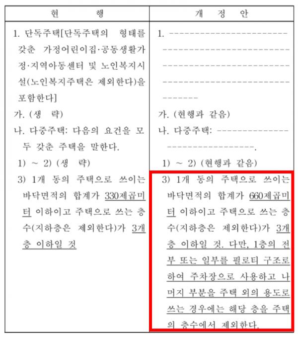 탑빌딩부동산중개법인_탑빌딩_건축물대장_건축물의 용도(5).png