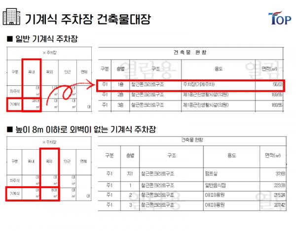 탑빌딩부동산중개법인_탑빌딩_건축물대장_건축면적(4).png