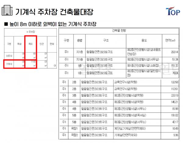 탑빌딩부동산중개법인_탑빌딩_건축물대장_건축면적(5).png