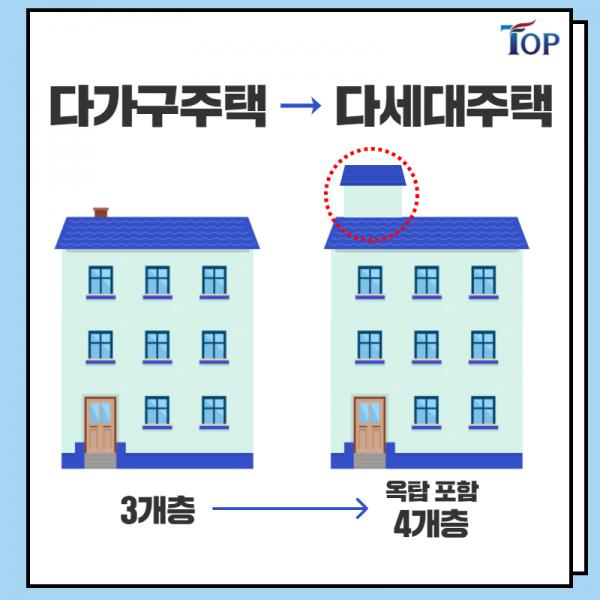 탑빌딩부동산중개법인_탑빌딩_다가구주택_다세대주택_양도소득세(3).png